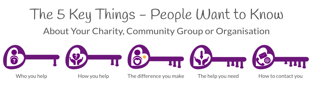 The 5 key things that people want to know about your charity, community group or organisation - Who you help, how you help, the difference you make, the help you need and how to contact you